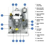 FPS-Compact – Compact Fuel Polishing System – 80 GPH – 12V & 24V