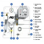 FPS-FX – Compact Fuel Polishing System – 150 GPH – 12V & 24V