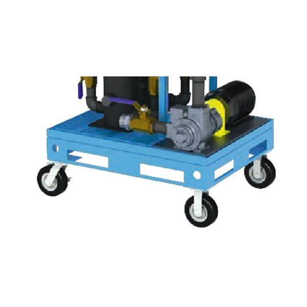 MTC HC Pallet Caster Wheels