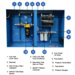 STS 6000 P-35 – Enclosed Programmable Automated Fuel Maintenance System – 2,100 GPH