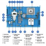 STS 7010 – Enclosed Programmable Automated Fuel Maintenance System – 600 GPH